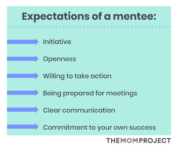 Expectations of a mentee