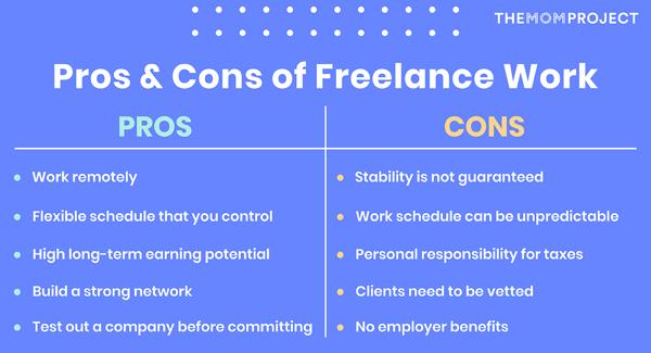 Pros & Cons of Freelance Work