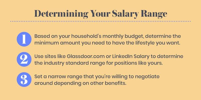 Determining Your Salary Range